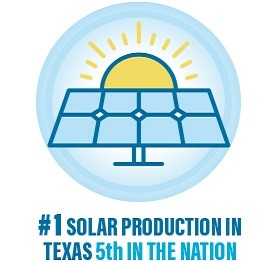 Voted #1 Solar Production in Texas