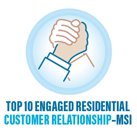 Top 10 Engaged Residential Customer