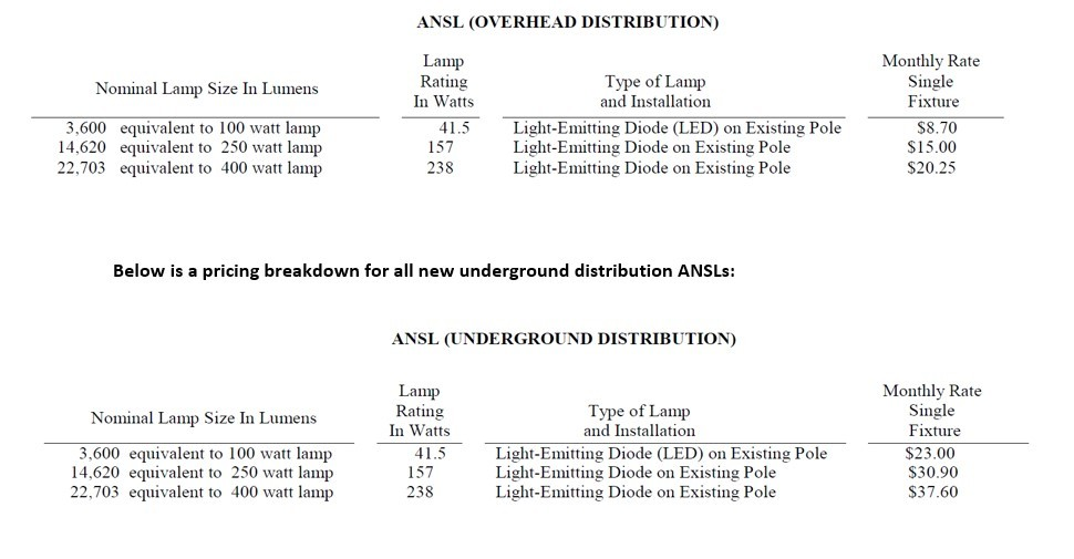 Residential All Night Security Lights (ANSL) Form