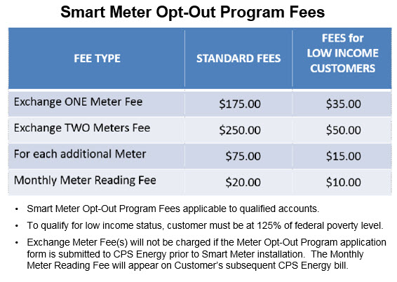 Smart Meter Opt Out Form (Electronic version)